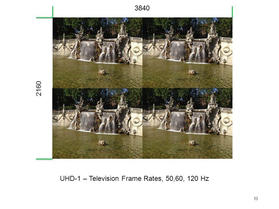 13 3840 2160 UHD-1 – Television Frame Rates, 50,60, 120 Hz