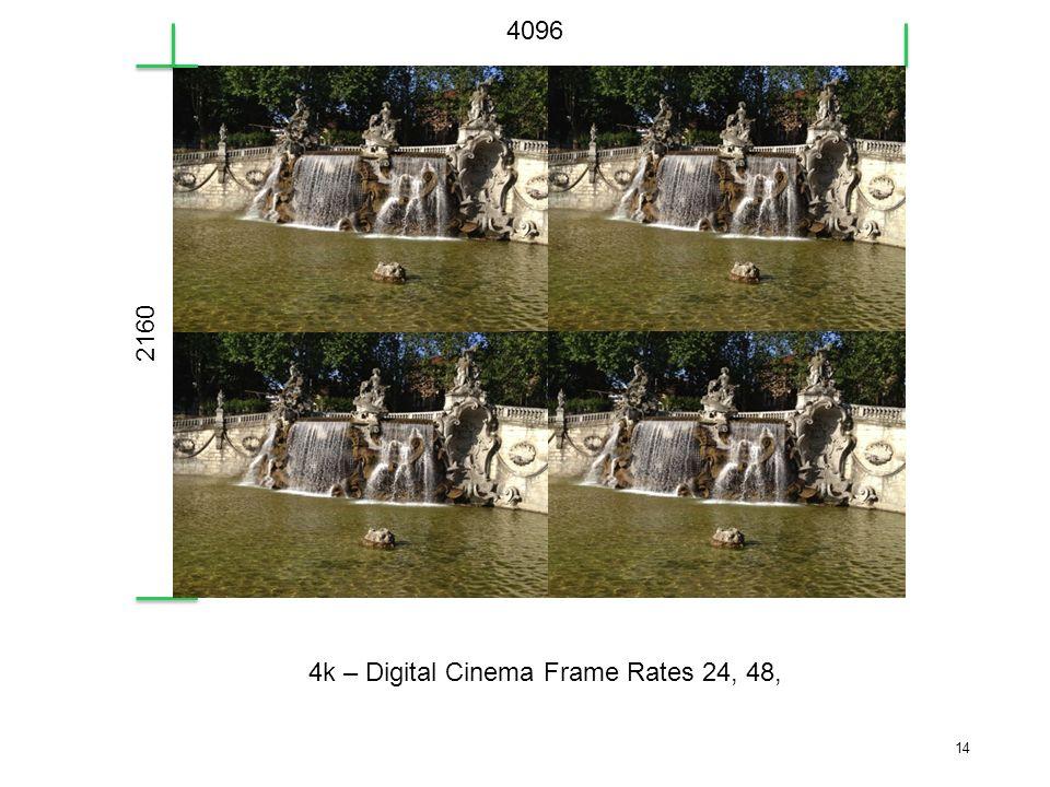 14 4096 2160 4k – Digital Cinema Frame Rates 24, 48,