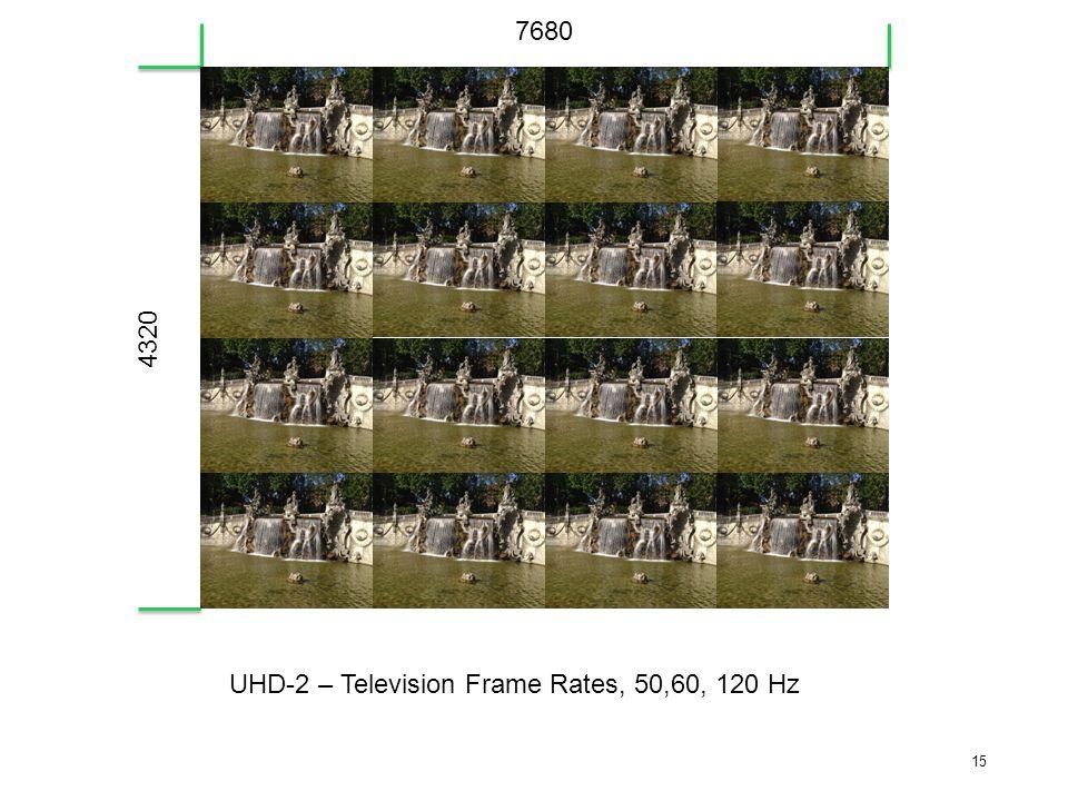 15 7680 4320 UHD-2 – Television Frame Rates, 50,60, 120 Hz