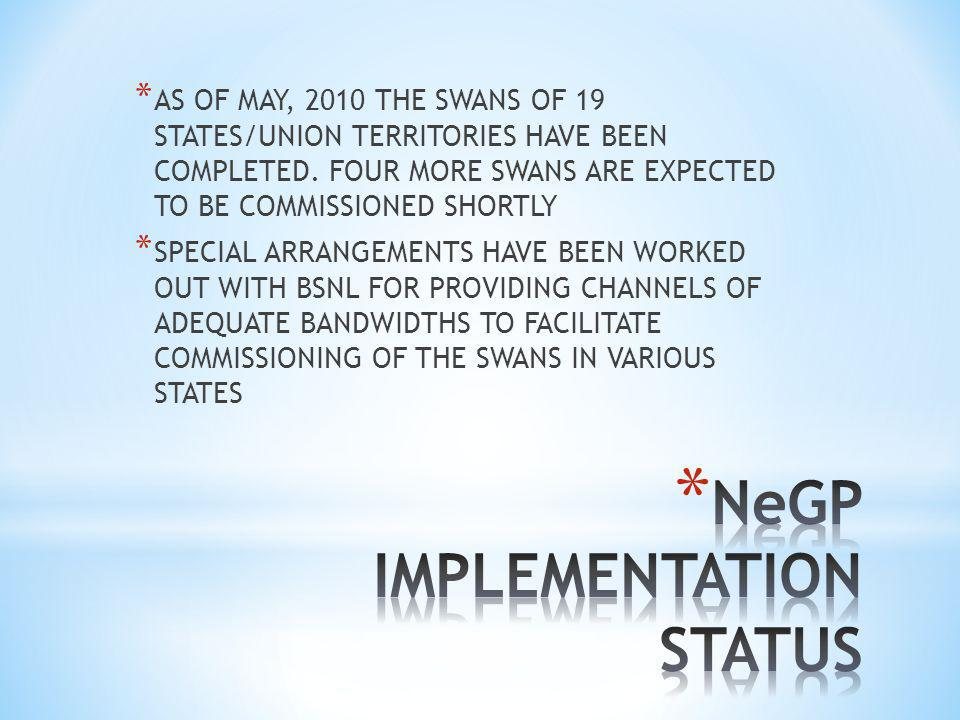 * AS OF MAY, 2010 THE SWANS OF 19 STATES/UNION TERRITORIES HAVE BEEN COMPLETED.
