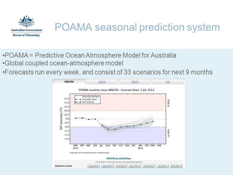POAMA seasonal prediction system POAMA = Predictive Ocean Atmosphere Model for Australia Global coupled ocean-atmosphere model Forecasts run every wee