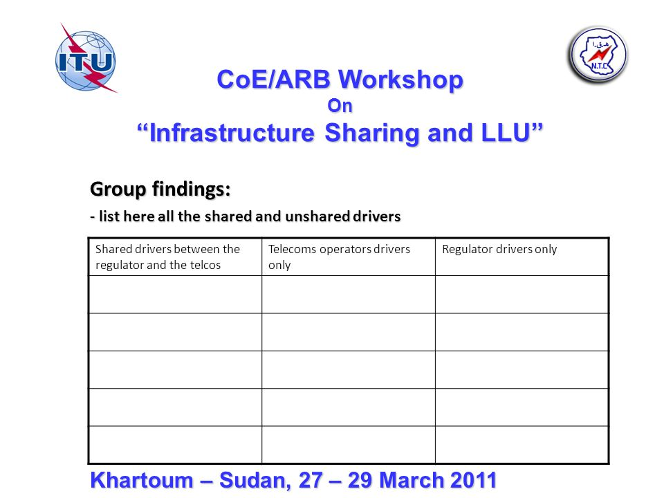 CoE/ARB Workshop On Infrastructure Sharing and LLU Group findings: - list here all the shared and unshared drivers Khartoum – Sudan, 27 – 29 March 2011 Shared drivers between the regulator and the telcos Telecoms operators drivers only Regulator drivers only