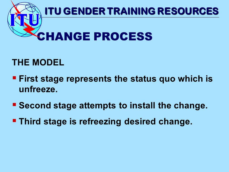 THE MODEL First stage represents the status quo which is unfreeze. Second stage attempts to install the change. Third stage is refreezing desired chan