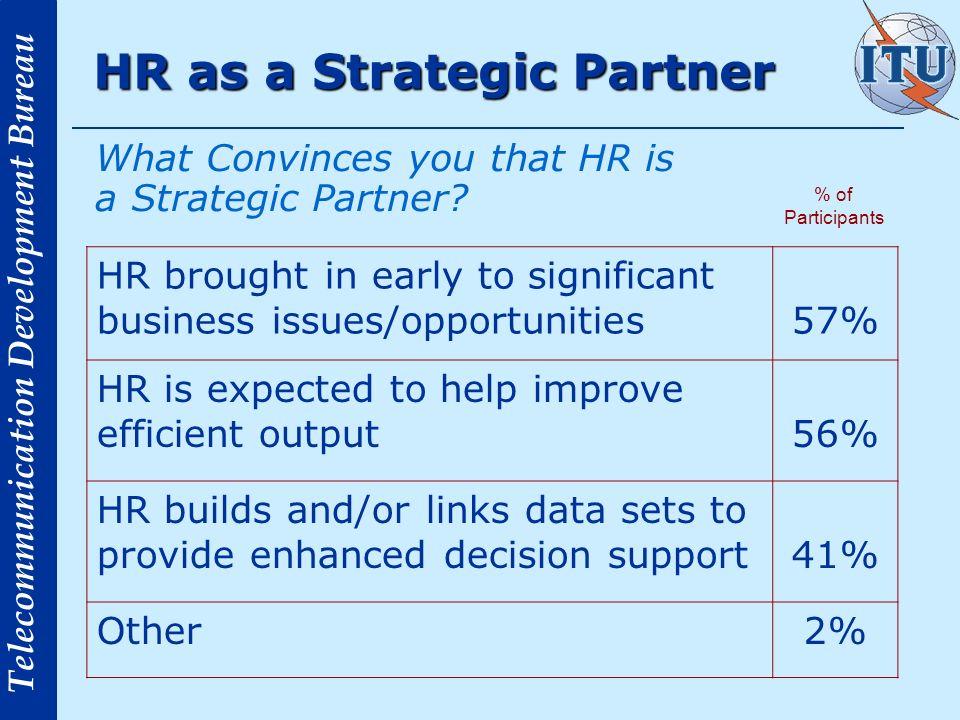 Telecommunication Development Bureau HR as a Strategic Partner What Convinces you that HR is a Strategic Partner? % of Participants HR brought in earl