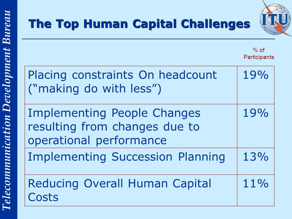 Telecommunication Development Bureau The Top Three HR Challenges, show that transformation is clearly on the Agenda of HR Executives in Europe The Top Human Capital Challenges