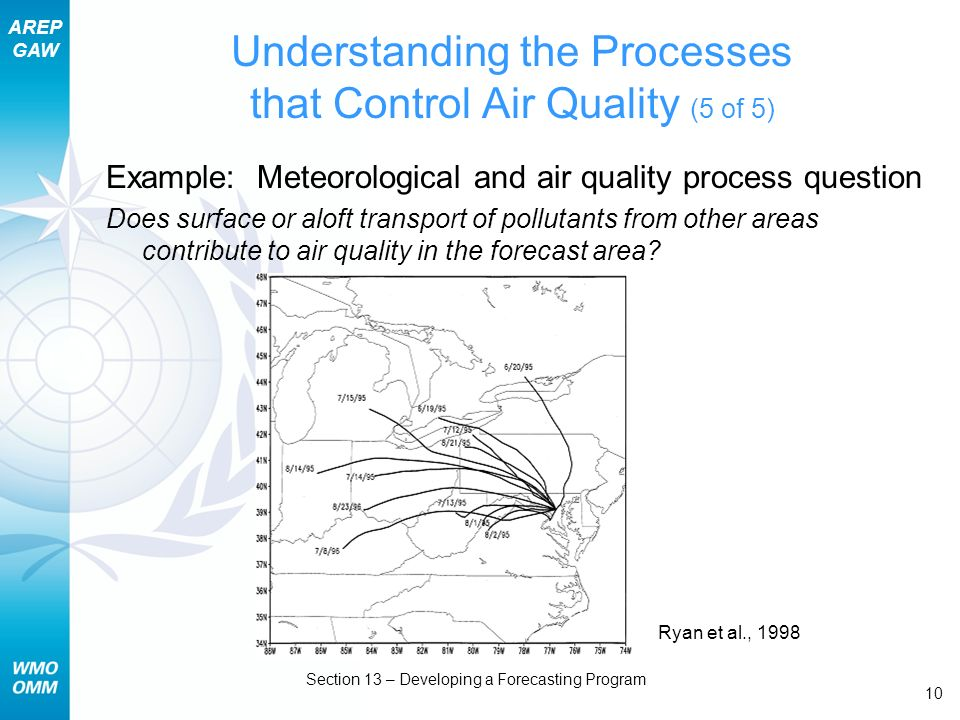 AREP GAW Section 13 – Developing a Forecasting Program 10 Understanding the Processes that Control Air Quality (5 of 5) Example: Meteorological and air quality process question Does surface or aloft transport of pollutants from other areas contribute to air quality in the forecast area.