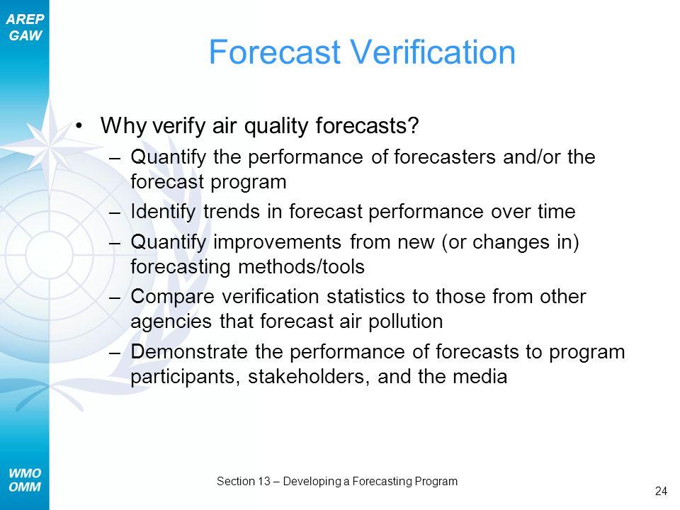 AREP GAW Section 13 – Developing a Forecasting Program 24 Forecast Verification Why verify air quality forecasts? –Quantify the performance of forecas