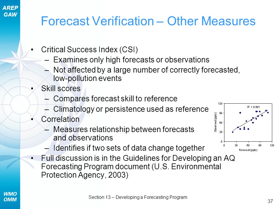AREP GAW Section 13 – Developing a Forecasting Program 37 Forecast Verification – Other Measures Critical Success Index (CSI) –Examines only high forecasts or observations –Not affected by a large number of correctly forecasted, low-pollution events Skill scores –Compares forecast skill to reference –Climatology or persistence used as reference Correlation –Measures relationship between forecasts and observations –Identifies if two sets of data change together Full discussion is in the Guidelines for Developing an AQ Forecasting Program document (U.S.