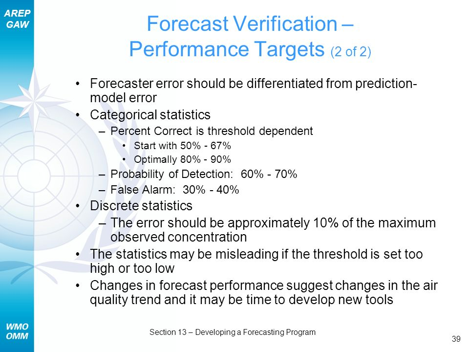 AREP GAW Section 13 – Developing a Forecasting Program 39 Forecast Verification – Performance Targets (2 of 2) Forecaster error should be differentiated from prediction- model error Categorical statistics –Percent Correct is threshold dependent Start with 50% - 67% Optimally 80% - 90% –Probability of Detection: 60% - 70% –False Alarm: 30% - 40% Discrete statistics –The error should be approximately 10% of the maximum observed concentration The statistics may be misleading if the threshold is set too high or too low Changes in forecast performance suggest changes in the air quality trend and it may be time to develop new tools