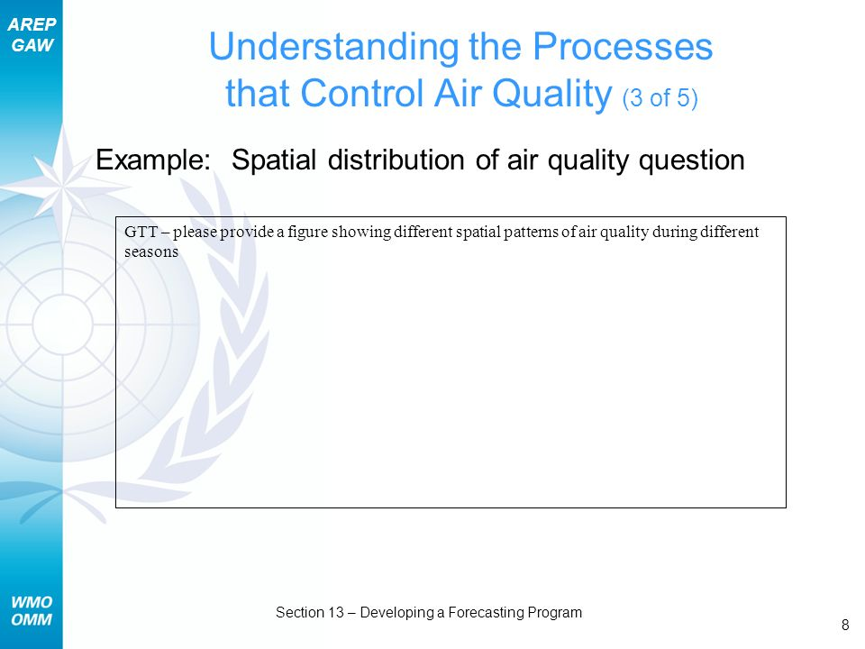 AREP GAW Section 13 – Developing a Forecasting Program 8 Understanding the Processes that Control Air Quality (3 of 5) Example: Spatial distribution of air quality question GTT – please provide a figure showing different spatial patterns of air quality during different seasons