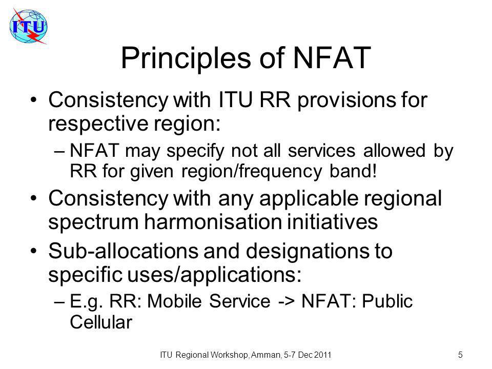 ITU Regional Workshop, Amman, 5-7 Dec 20116 Principles of NFAT (II) Important role of NFAT as setting the national departmental SM limits (if any!): –e.g.