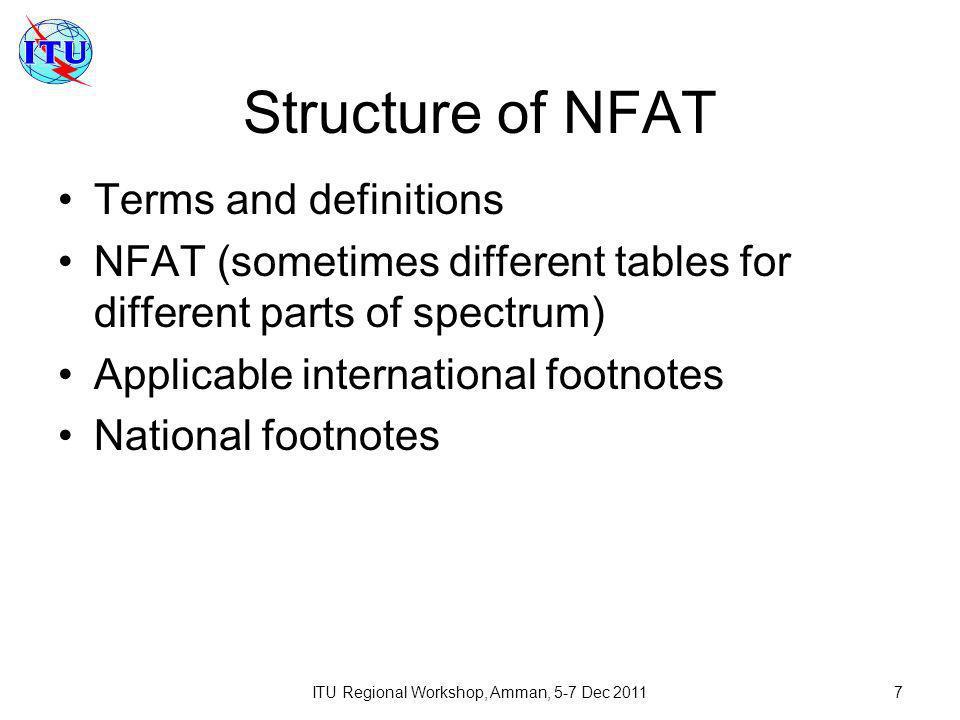 ITU Regional Workshop, Amman, 5-7 Dec 20118 NFAT examples (I)