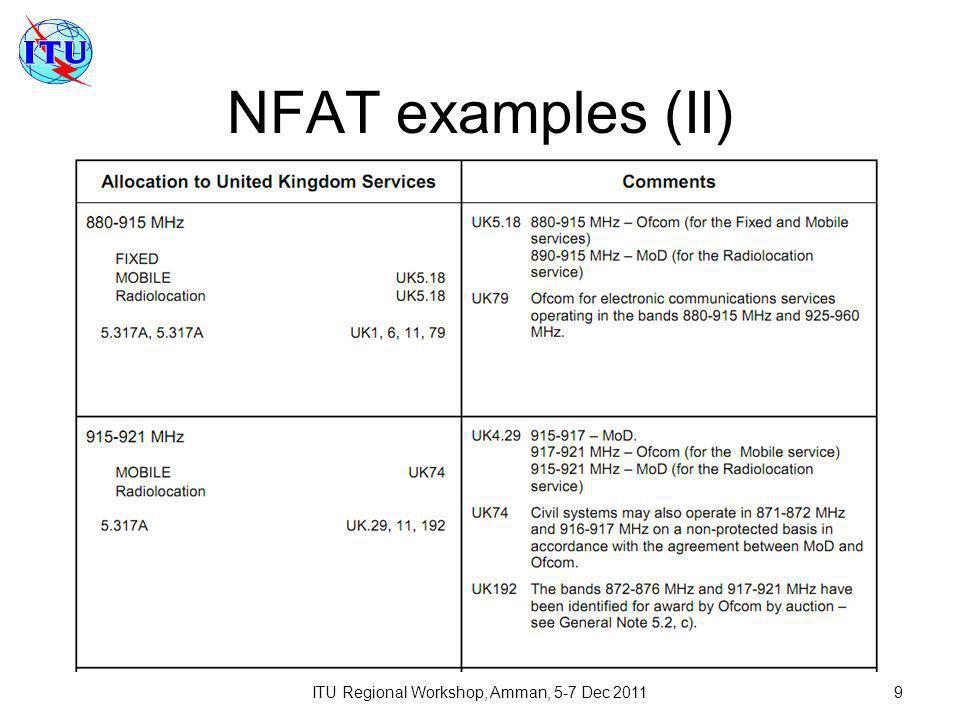 ITU Regional Workshop, Amman, 5-7 Dec 20119 NFAT examples (II)