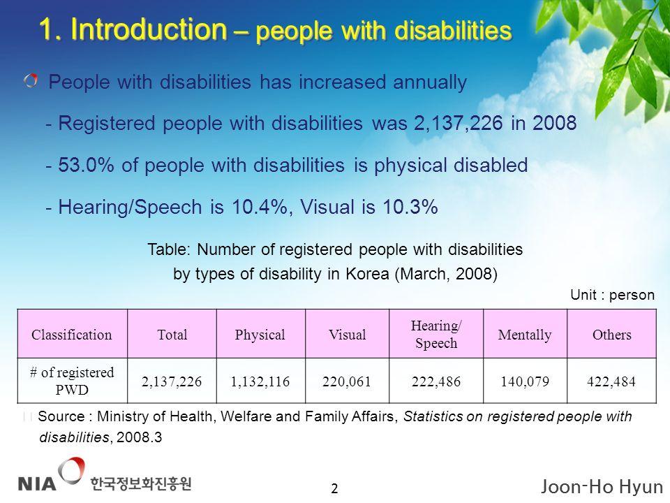 Joon-Ho Hyun 1 1.