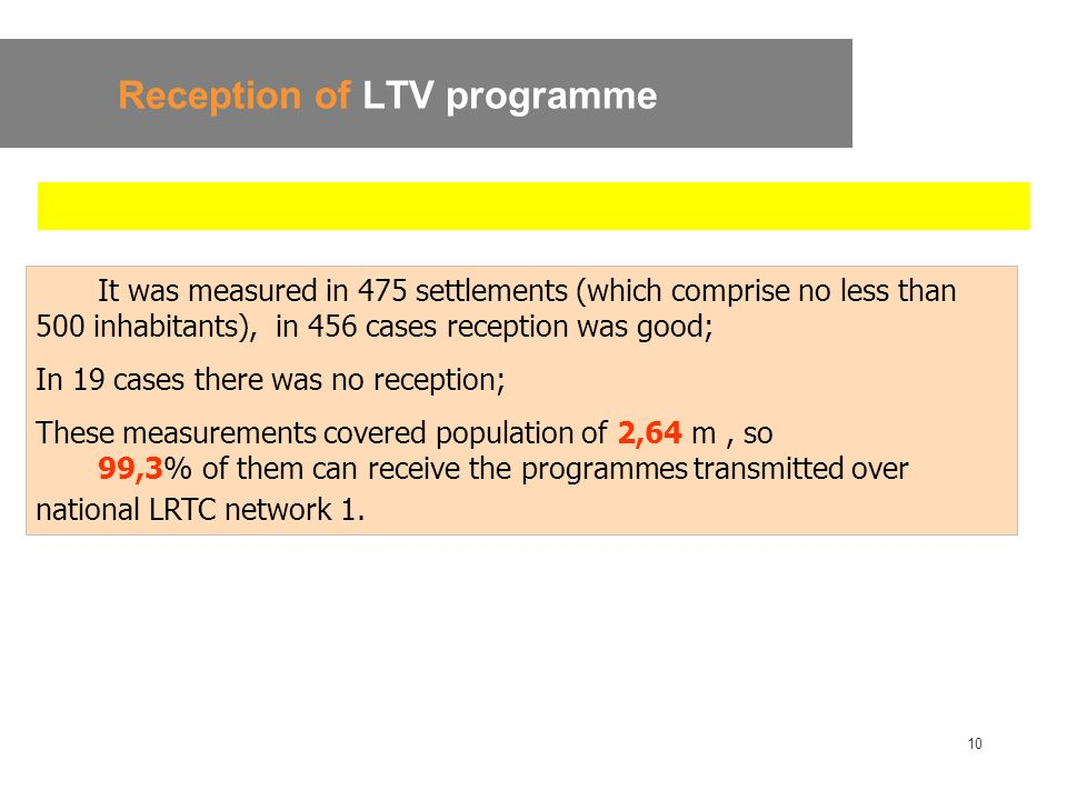10 Reception of LTV programme It was measured in 475 settlements (which comprise no less than 500 inhabitants), in 456 cases reception was good; In 19 cases there was no reception; These measurements covered population of 2,64 m, so 99,3% of them can receive the programmes transmitted over national LRTC network 1.