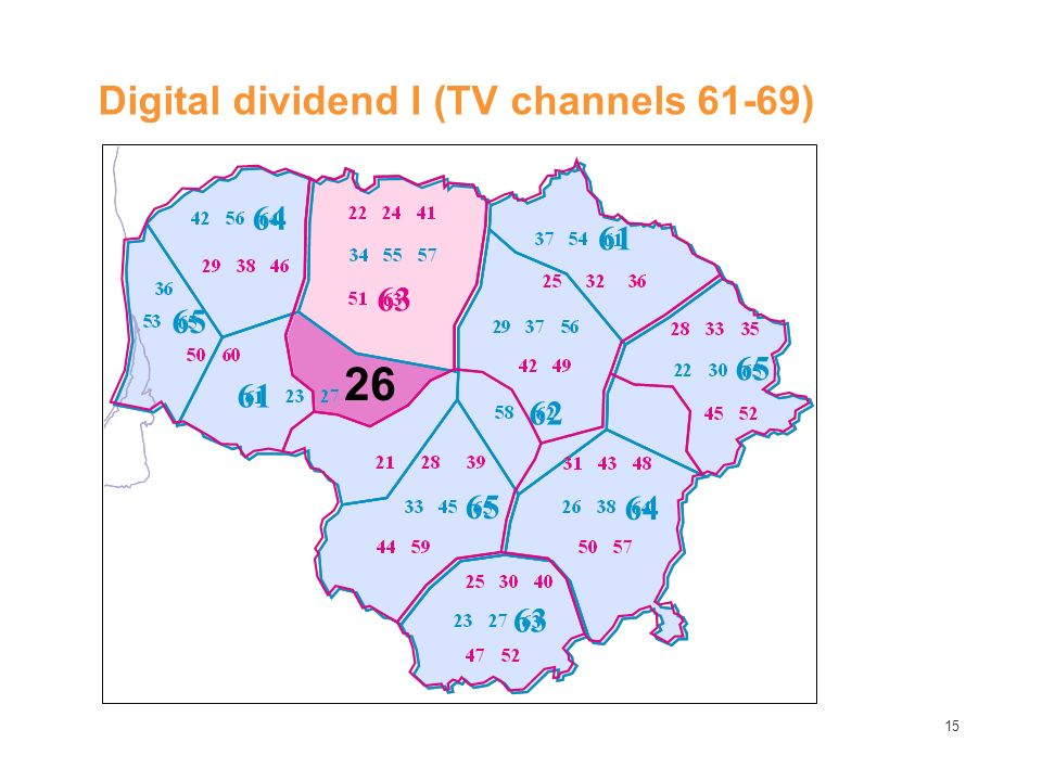 15 Digital dividend I (TV channels 61-69) 63 65 63 64 65 62 61 64 65 61 26