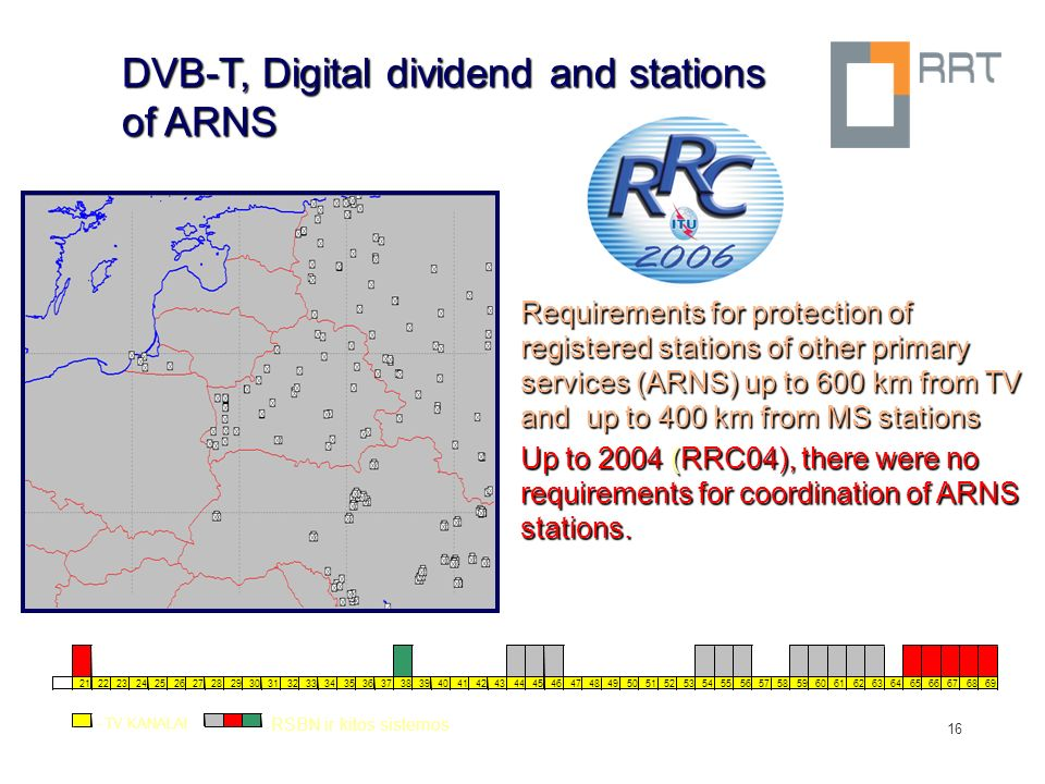 16 Requirements for protection of registered stations of other primary services (ARNS) up to 600 km from TV and up to 400 km from MS stations Up to 2004 (RRC04), there were no requirements for coordination of ARNS stations.