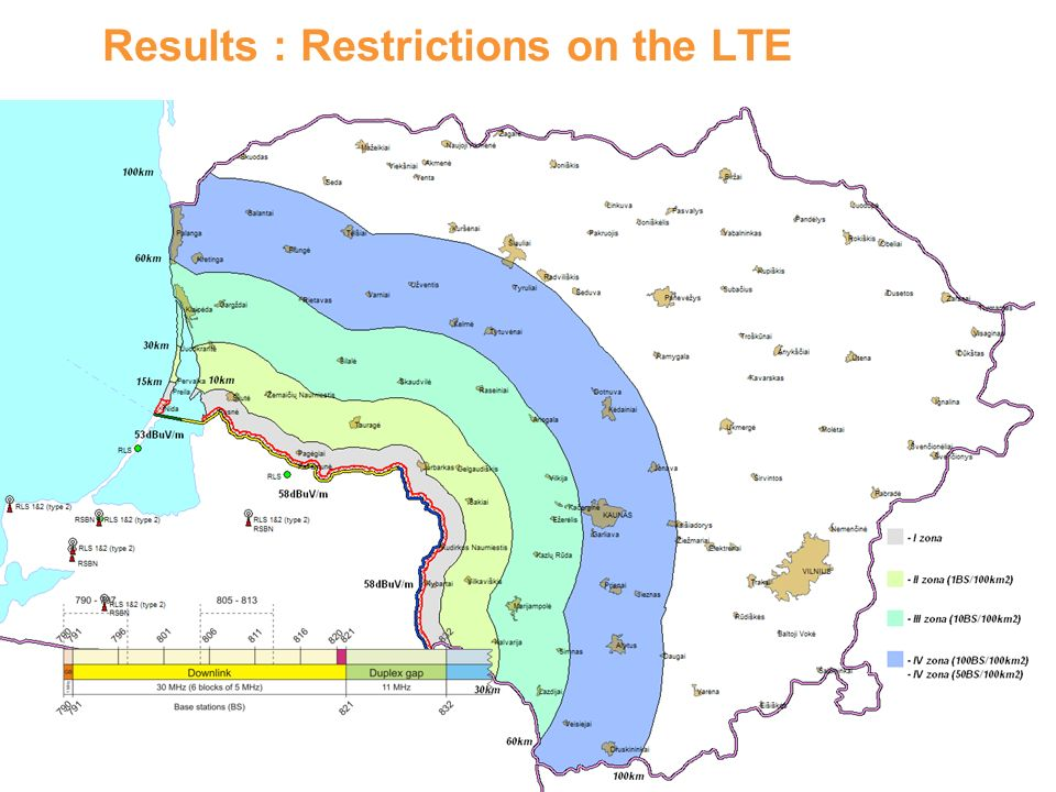 32 Results : Restrictions on the LTE
