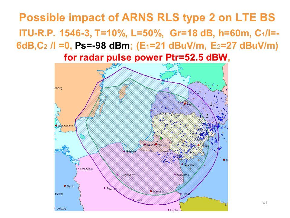 41 Possible impact of ARNS RLS type 2 on LTE BS ITU-R.P. 1546-3, T=10%, L=50%, Gr=18 dB, h=60m, C 1 /I=- 6dB,C 2 /I =0, Ps=-98 dBm; (E 1 =21 dBuV/m, E