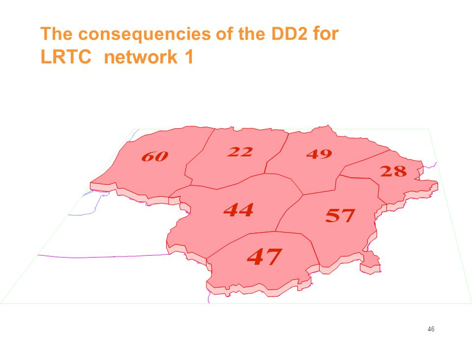 46 The consequencies of the DD2 for LRTC network 1