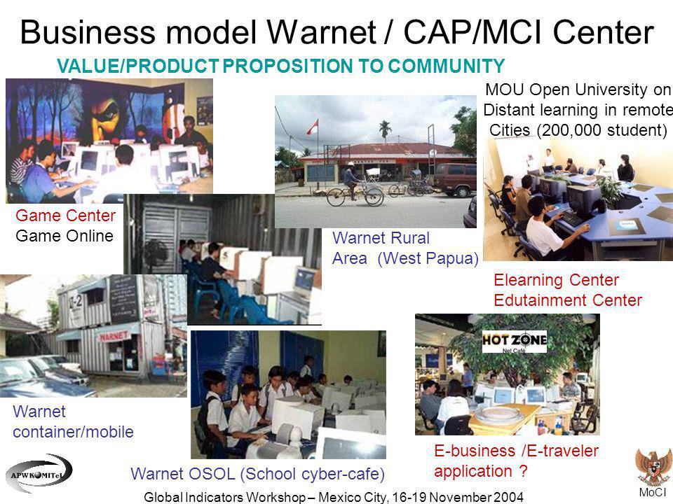 MoCI Global Indicators Workshop – Mexico City, November 2004 Business model Warnet / CAP/MCI Center Game Center Game Online Warnet container/mobile Warnet Rural Area (West Papua) Warnet OSOL (School cyber-cafe) Elearning Center Edutainment Center E-business /E-traveler application .
