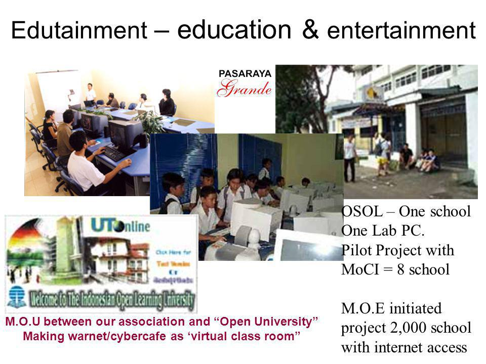 Edutainment – education & entertainment OSOL – One school One Lab PC.