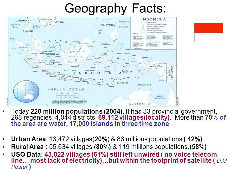 Geography Facts: Today 220 million populations (2004).