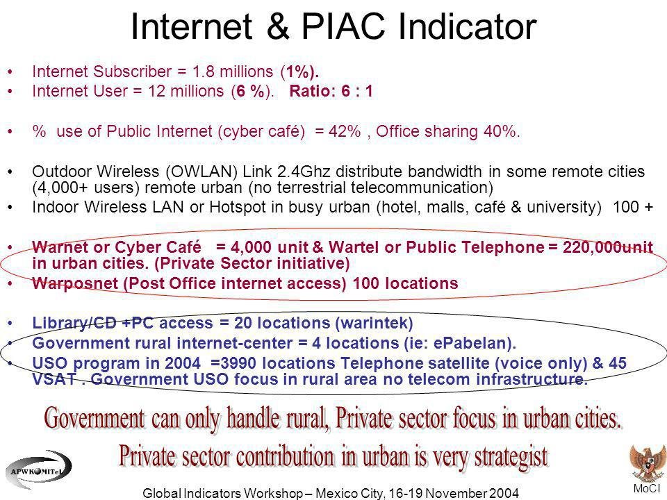 MoCI Global Indicators Workshop – Mexico City, November 2004 Internet & PIAC Indicator Internet Subscriber = 1.8 millions (1%).