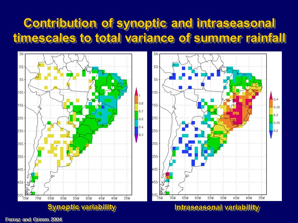 Contribution of synoptic and intraseasonal timescales to total variance of summer rainfall Ferraz and Grimm 2004 Synoptic variability Intraseasonal va