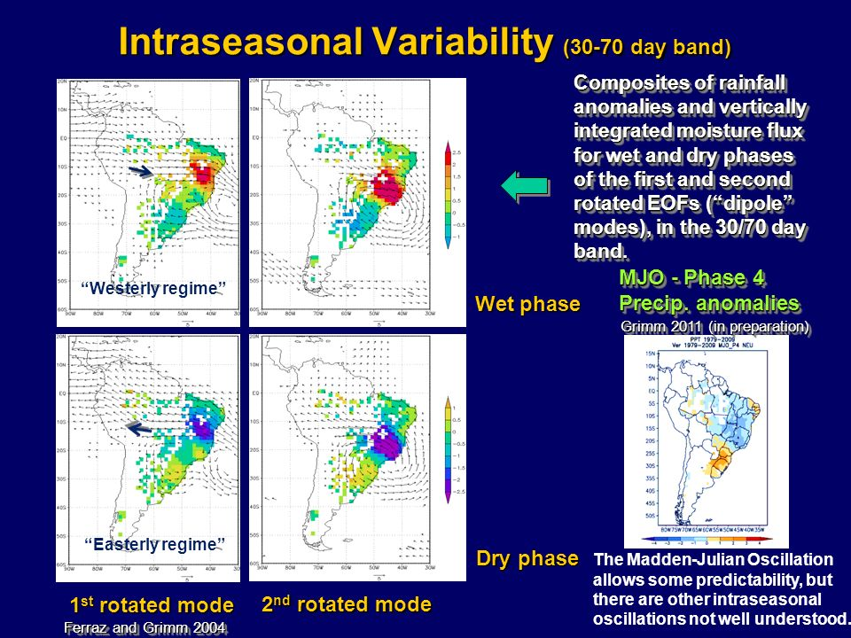 1 st rotated mode Intraseasonal Variability (30-70 day band) 2 nd rotated mode Composites of rainfall anomalies and vertically integrated moisture flu