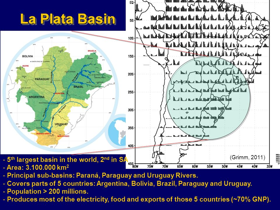 La Plata Basin (Grimm, 2011) - 5 th largest basin in the world, 2 nd in SA - Area: 3.100.000 km 2 - Principal sub-basins: Paraná, Paraguay and Uruguay