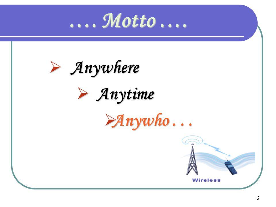 Anywhere Anywhere Anytime Anytime Anywho... Anywho... …. Motto …. 2