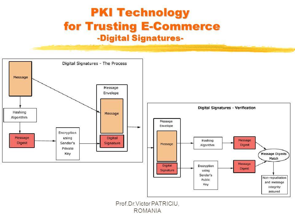 Prof.Dr.Victor PATRICIU, ROMANIA PKI Technology for Trusting E-Commerce -Digital Signatures-