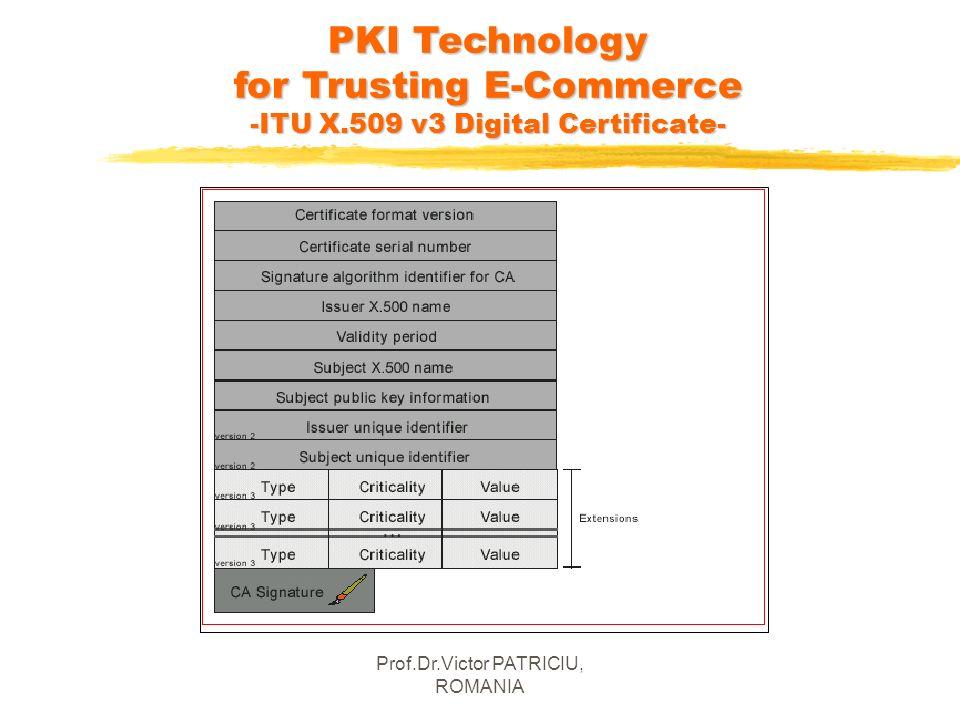 Prof.Dr.Victor PATRICIU, ROMANIA PKI Technology for Trusting E-Commerce -ITU X.509 v3 Digital Certificate-