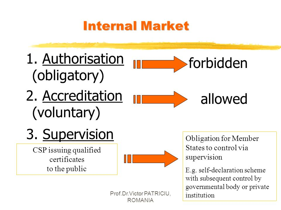 Prof.Dr.Victor PATRICIU, ROMANIA forbidden allowed Internal Market 1. Authorisation (obligatory) 2. Accreditation (voluntary) CSP issuing qualified ce
