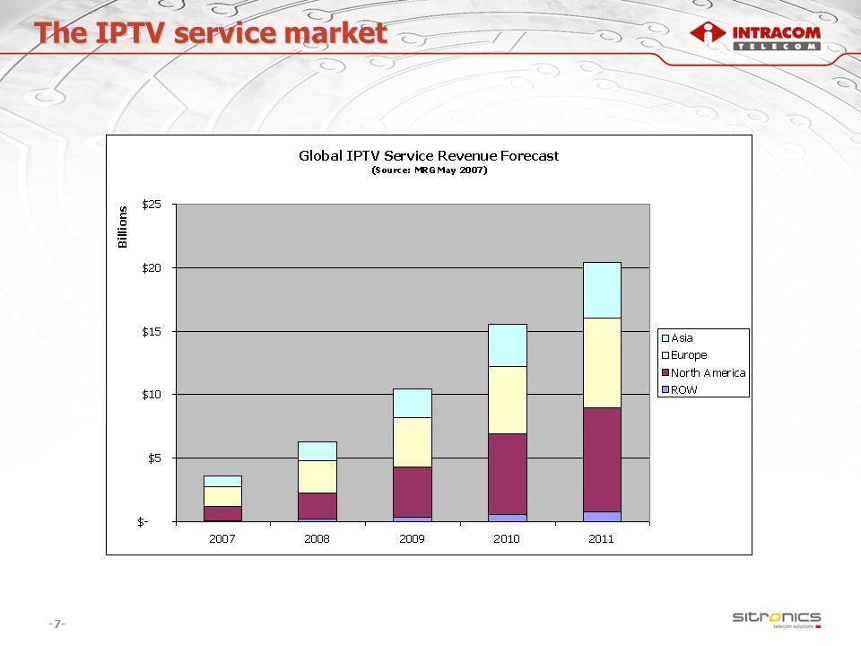 -7--7- The IPTV service market