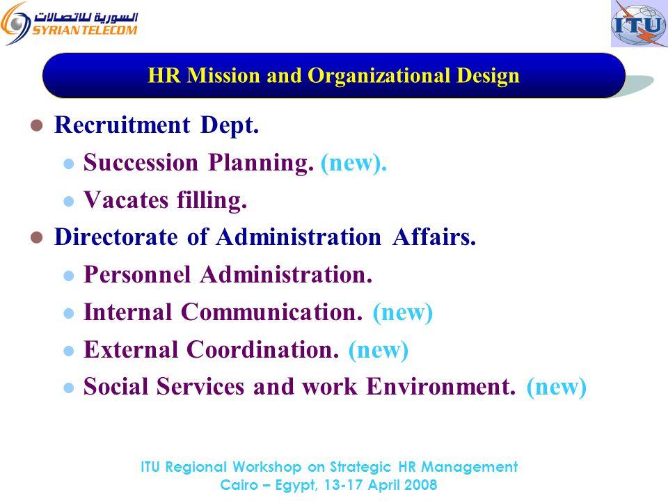 ITU Regional Workshop on Strategic HR Management Cairo – Egypt, 13-17 April 2008 Recruitment Dept.