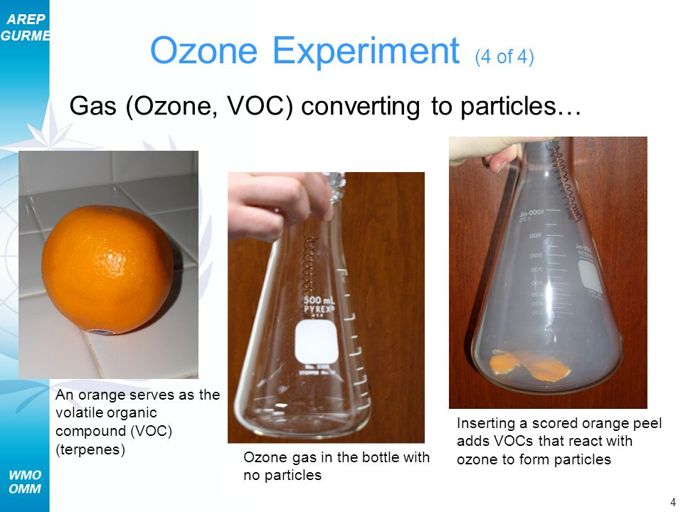 AREP GURME 4 Section 7 Exercise Ozone Experiment (4 of 4) Gas (Ozone, VOC) converting to particles… An orange serves as the volatile organic compound (VOC) (terpenes) Inserting a scored orange peel adds VOCs that react with ozone to form particles Ozone gas in the bottle with no particles