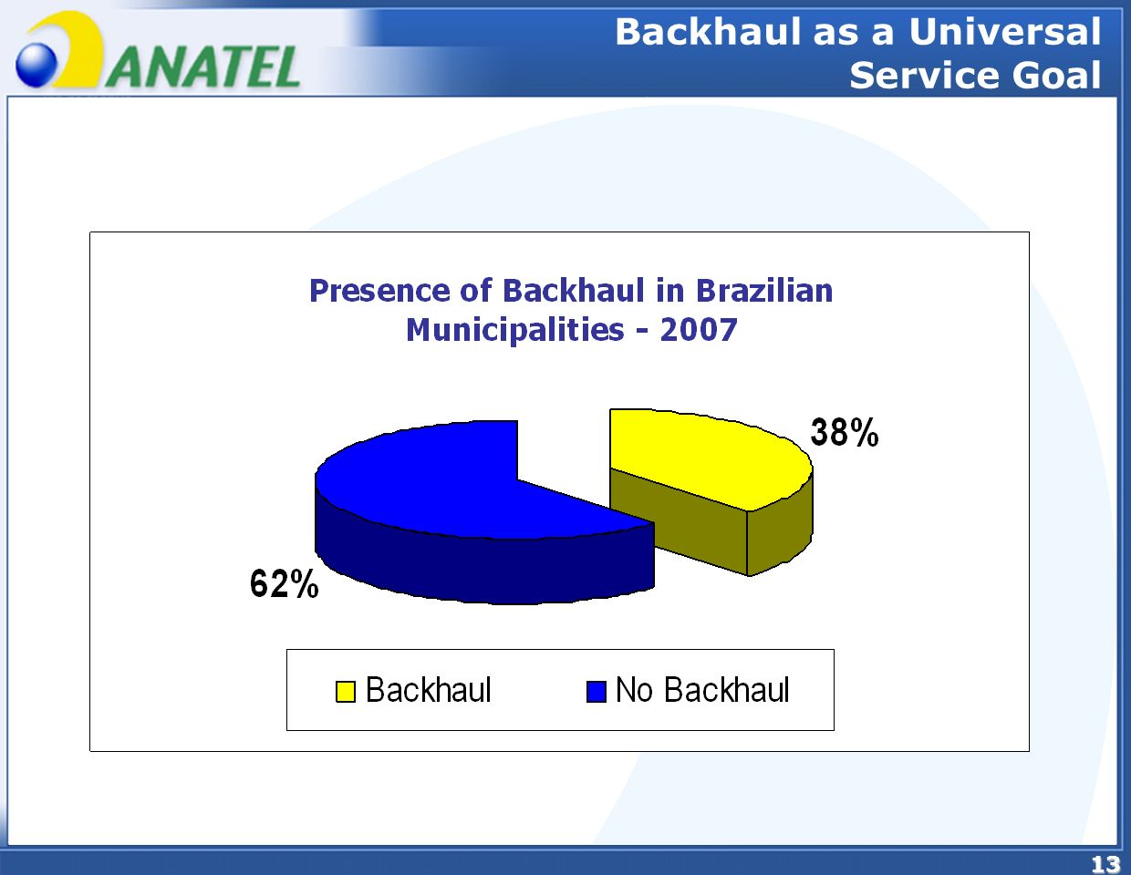 13 Backhaul as a Universal Service Goal