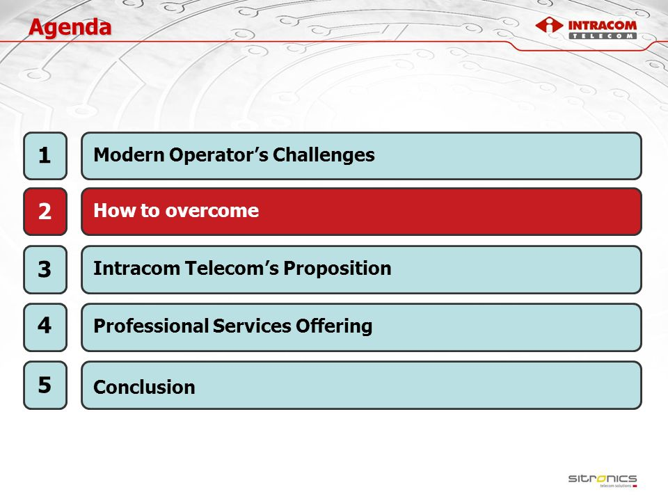 Modern Operators Challenges Broadband & convergent backhaul Today Backhaul needs to support: Increased capacity Co-existing multiple technologies High