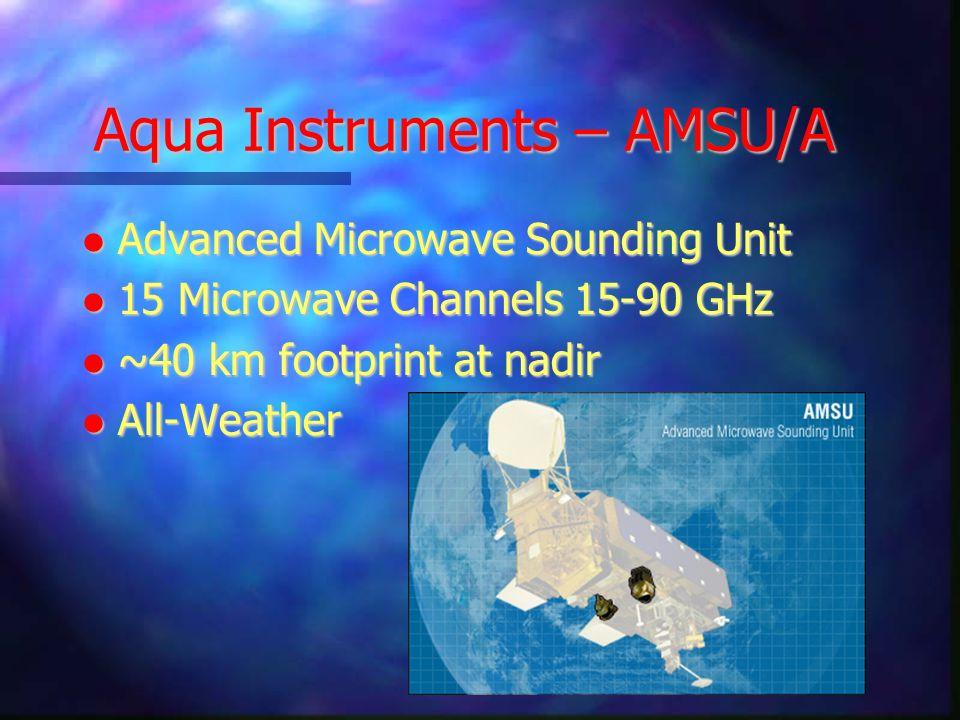 Aqua Instruments – AMSU/A Advanced Microwave Sounding Unit Advanced Microwave Sounding Unit 15 Microwave Channels 15-90 GHz 15 Microwave Channels 15-9