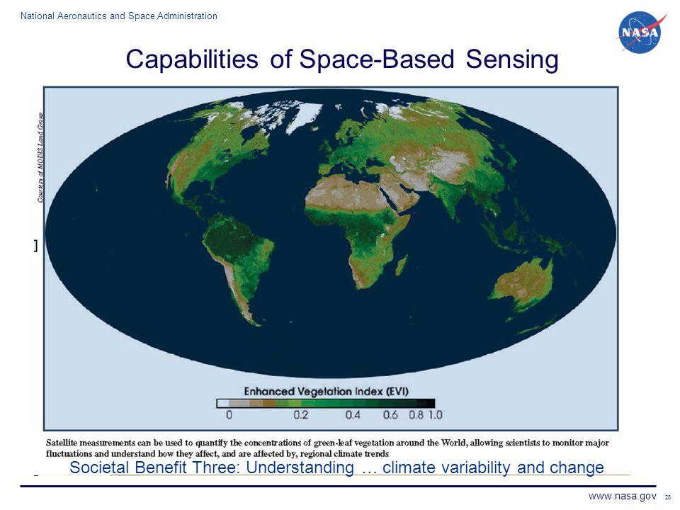 National Aeronautics and Space Administration www.nasa.gov 28 Capabilities of Space-Based Sensing Societal Benefit Three: Understanding … climate vari