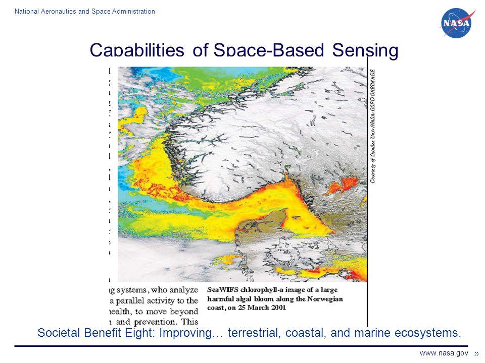 National Aeronautics and Space Administration www.nasa.gov 29 Capabilities of Space-Based Sensing Societal Benefit Eight: Improving… terrestrial, coas