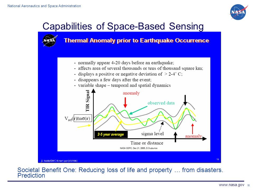 National Aeronautics and Space Administration www.nasa.gov 32 Capabilities of Space-Based Sensing Societal Benefit One: Reducing loss of life and prop
