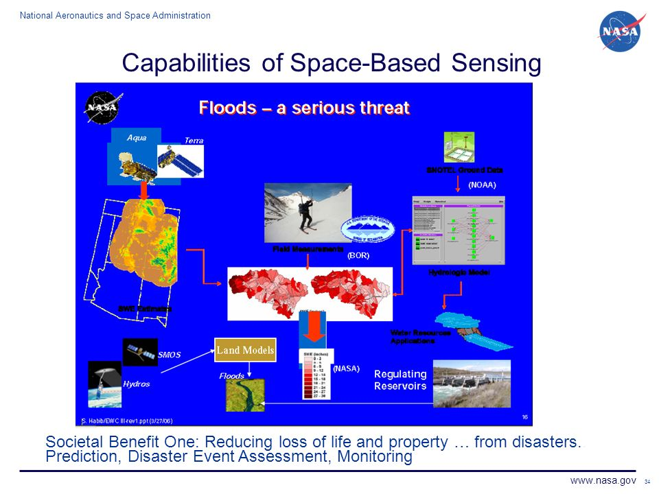 National Aeronautics and Space Administration www.nasa.gov 34 Capabilities of Space-Based Sensing Societal Benefit One: Reducing loss of life and prop