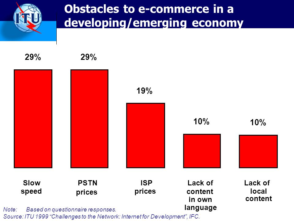 Obstacles to e-commerce in a developing/emerging economy 29% 19% 10% Slow speed PSTN prices ISP prices Lack of content in own Lack of local content Note: Based on questionnaire responses.