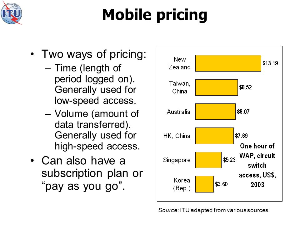 Mobile pricing Two ways of pricing: –Time (length of period logged on).