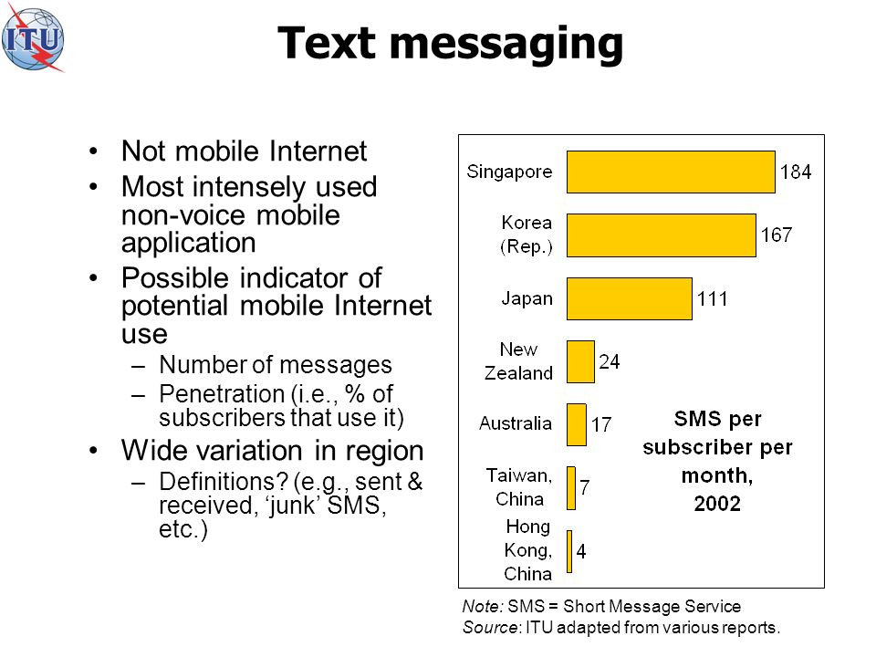 Text messaging Not mobile Internet Most intensely used non-voice mobile application Possible indicator of potential mobile Internet use –Number of messages –Penetration (i.e., % of subscribers that use it) Wide variation in region –Definitions.