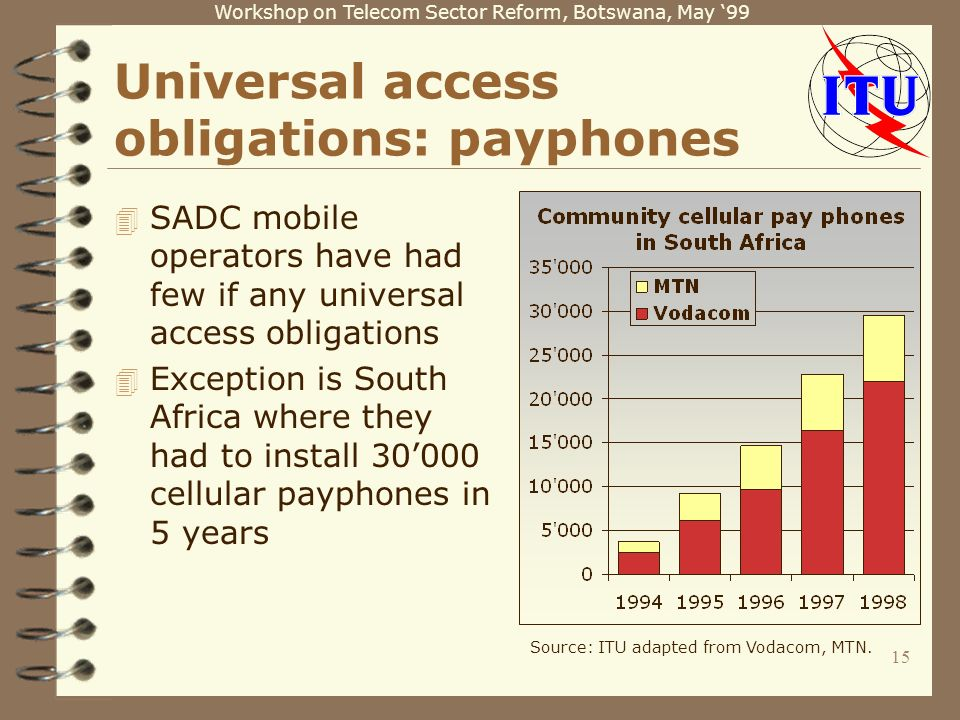 Workshop on Telecom Sector Reform, Botswana, May 99 15 Universal access obligations: payphones 4 SADC mobile operators have had few if any universal a