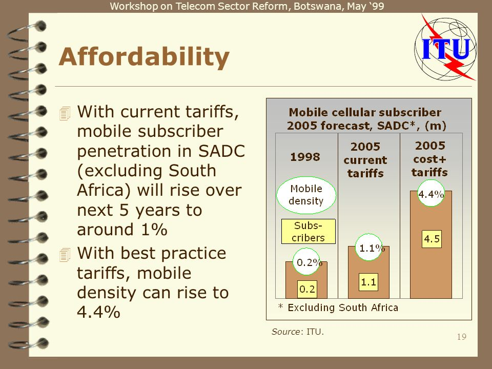 Workshop on Telecom Sector Reform, Botswana, May 99 19 Affordability 4 With current tariffs, mobile subscriber penetration in SADC (excluding South Africa) will rise over next 5 years to around 1% 4 With best practice tariffs, mobile density can rise to 4.4% Source: ITU.